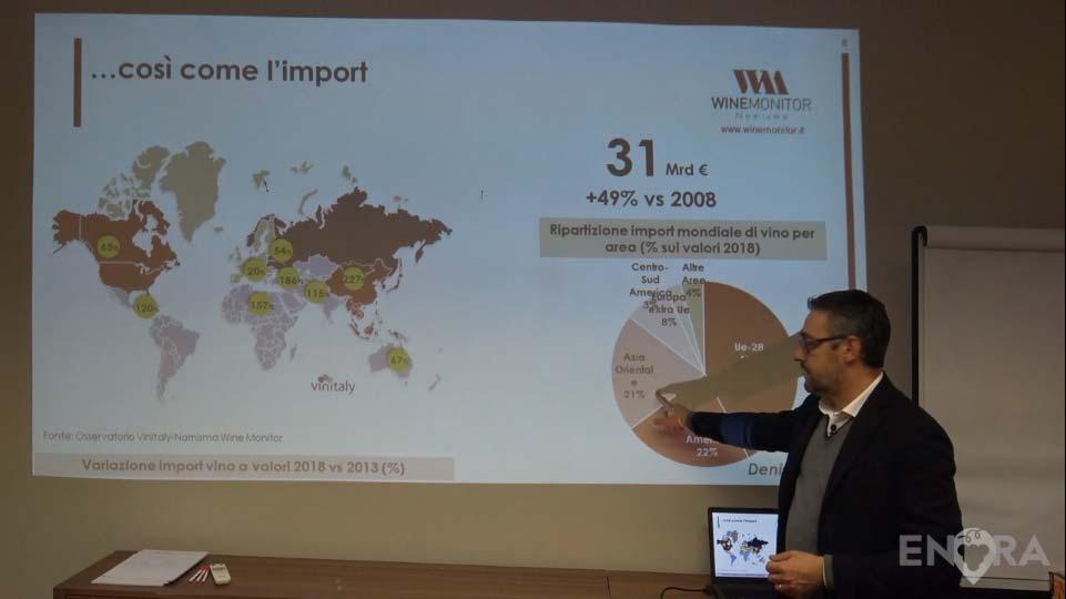 Lezione mercati UE Corso per Wine Export Manager